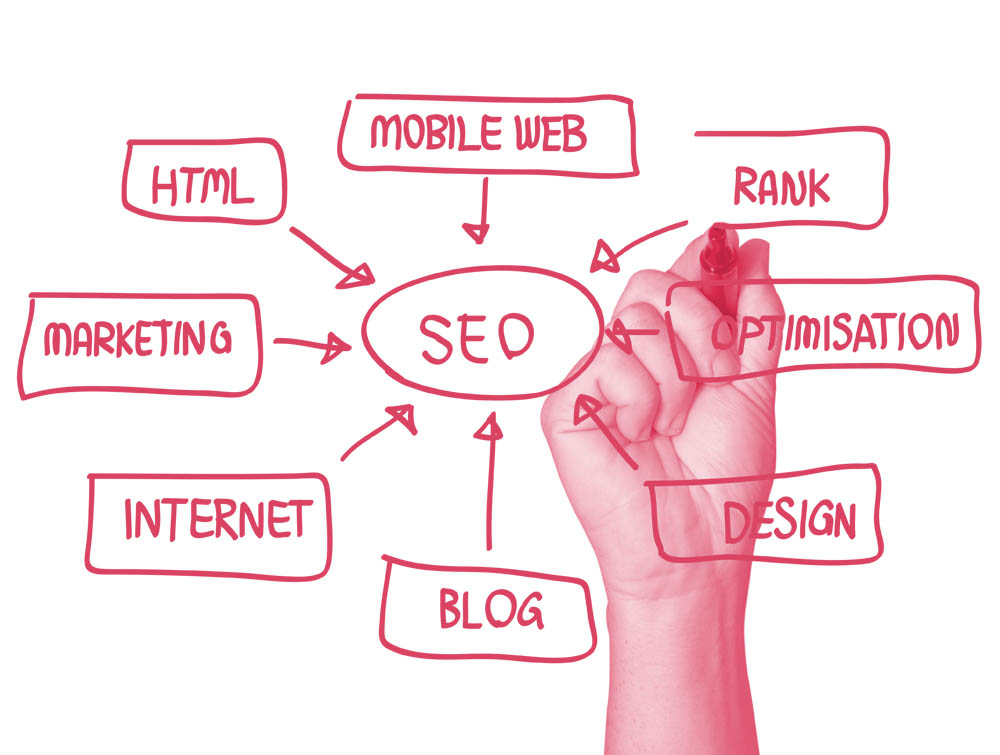 SEO Dubai - SEO Company Dubai - Search Engine Optimization